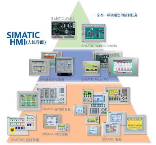 河北西门子模块授权代理商Siemens